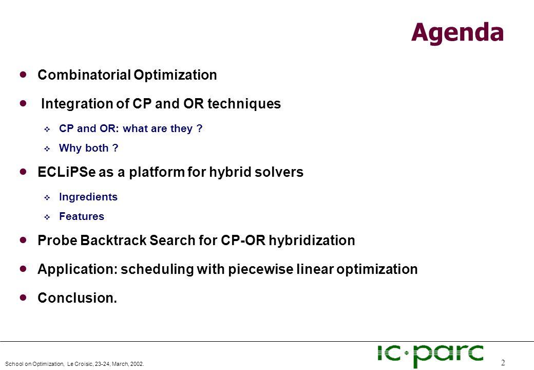 School on Optimization, Le Croisic, 23-24, March, 2002.