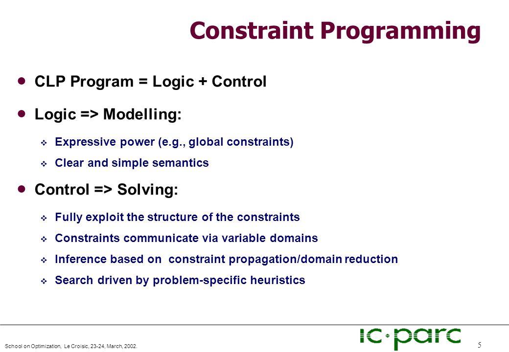 School on Optimization, Le Croisic, 23-24, March, 2002. 46