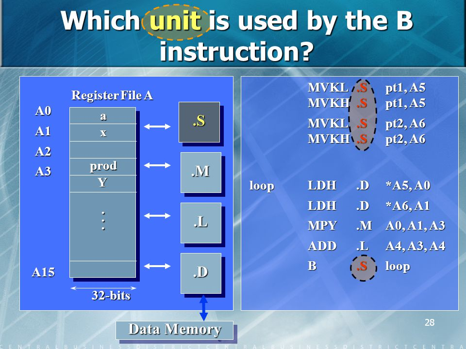 28 Which unit is used by the B instruction.