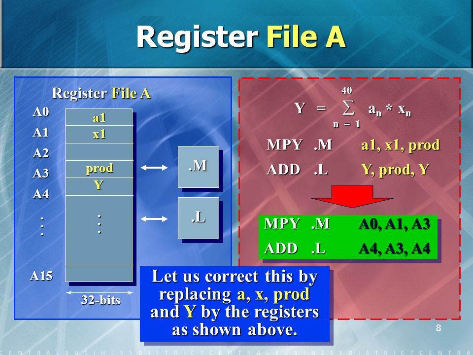 8 Register File A Y = 40  a n x n n = 1 * MPY.Ma1, x1, prod ADD.LY, prod, Y MPY.MA0, A1, A3 ADD.LA4, A3, A4 MPY.MA0, A1, A3 ADD.LA4, A3, A4.M.M.L.L A0A1A2A3A4A15 Register File A............