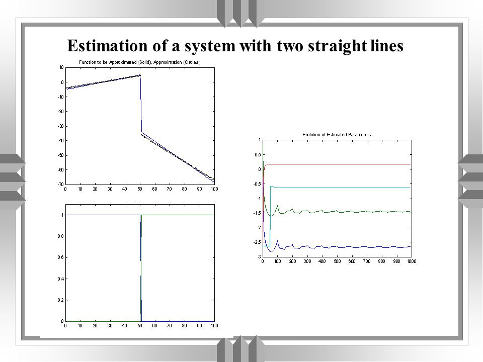 Estimation of a system with two straight lines