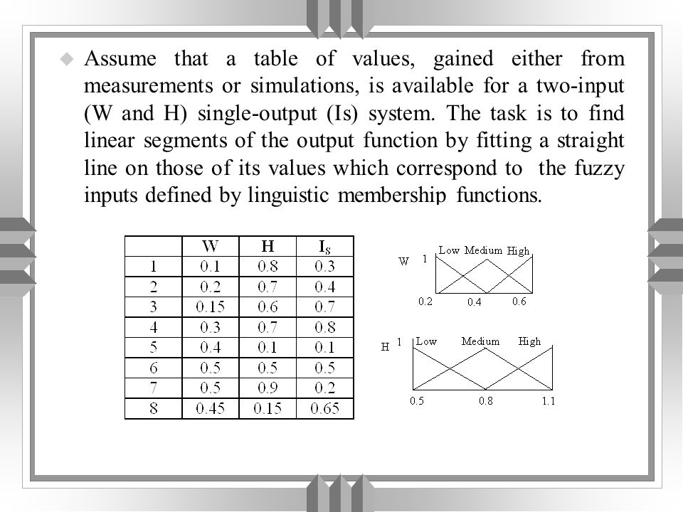 u Assume that a table of values, gained either from measurements or simulations, is available for a two-input (W and H) single-output (Is) system.