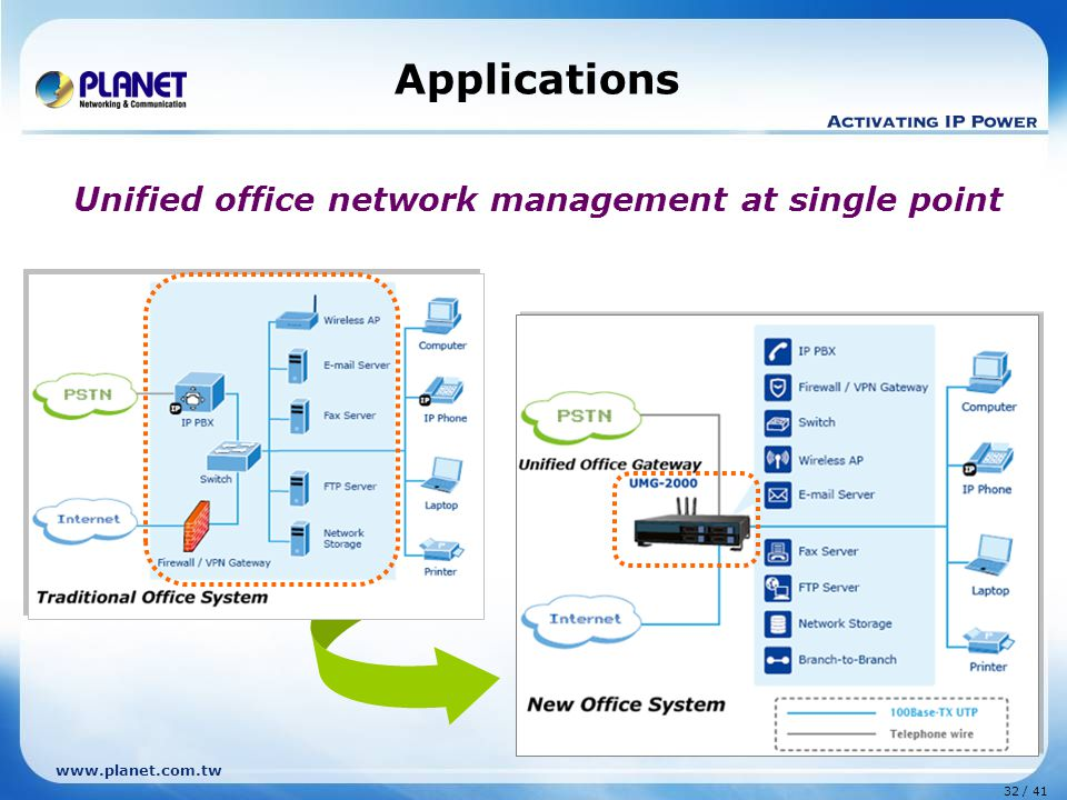 32 / 41 www.planet.com.tw Applications Unified office network management at single point