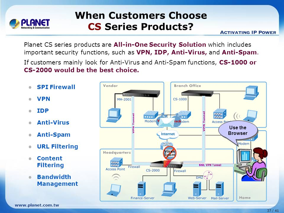 37 / 41 www.planet.com.tw When Customers Choose CS Series Products.