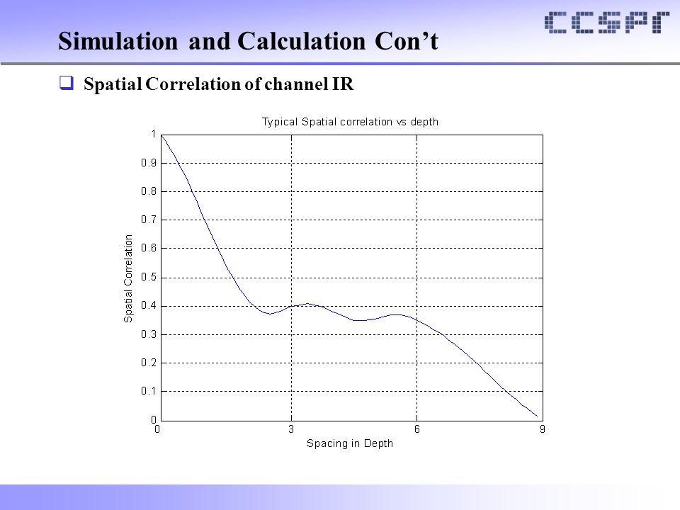  Spatial Correlation of channel IR