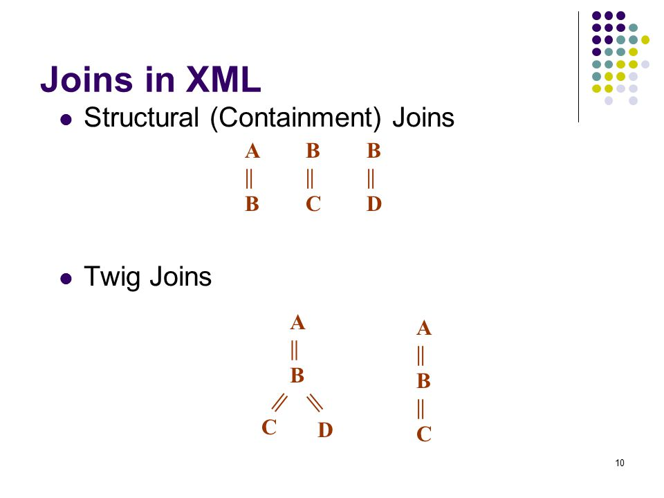 10 Joins in XML Structural (Containment) Joins Twig Joins A || B A || B || C D B || C B || D A || B || C