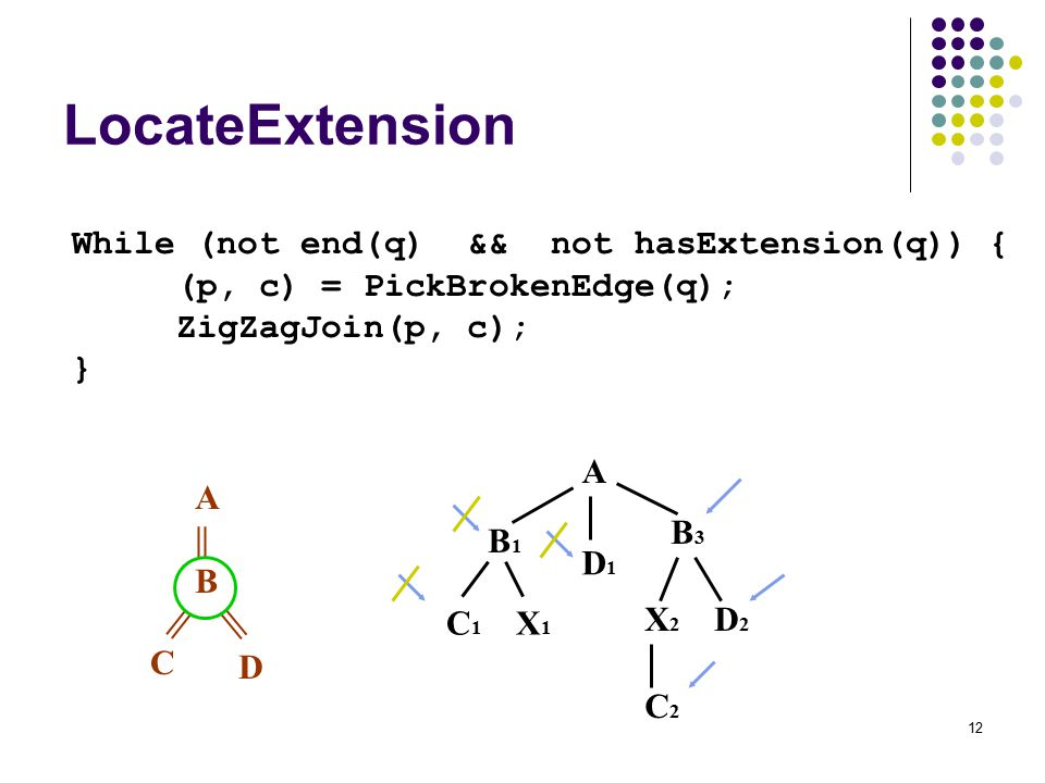 12 LocateExtension While (not end(q) && not hasExtension(q)) { (p, c) = PickBrokenEdge(q); ZigZagJoin(p, c); } A || B || C D B1B1 C1C1 X1X1 X2X2 D2D2