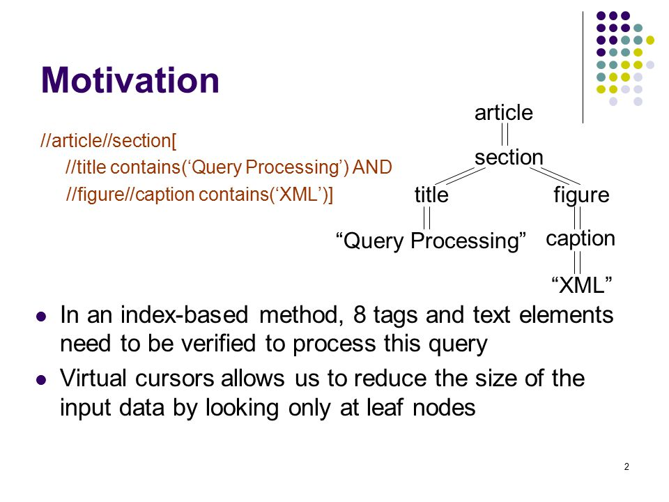 2 Motivation //article//section[ //title contains('Query Processing') AND //figure//caption contains('XML')] In an index-based method, 8 tags and text