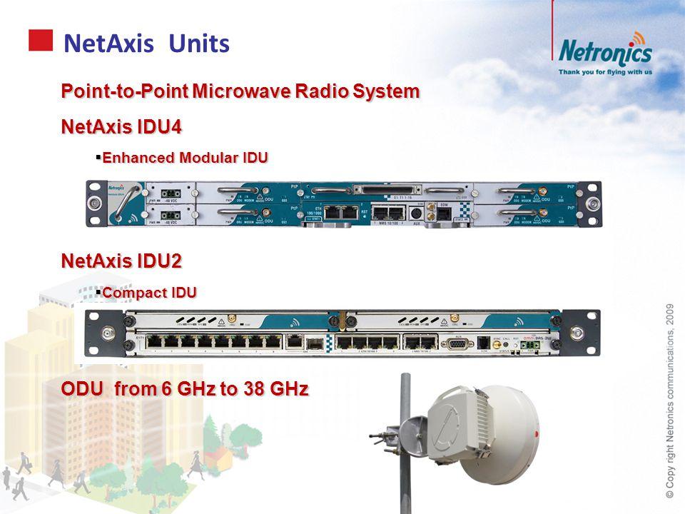Point-to-Point Microwave Radio System NetAxis IDU4  Enhanced Modular IDU NetAxis IDU2  Compact IDU ODU from 6 GHz to 38 GHz NetAxis Units