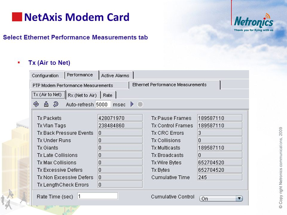 Select Ethernet Performance Measurements tab  Tx (Air to Net) NetAxis Modem Card