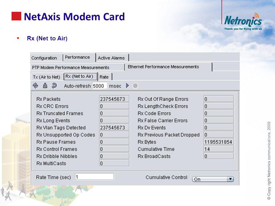  Rx (Net to Air ) NetAxis Modem Card