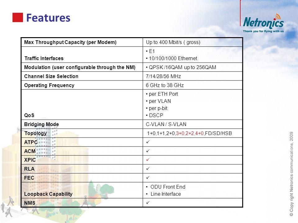 NetAxis Network Management Software
