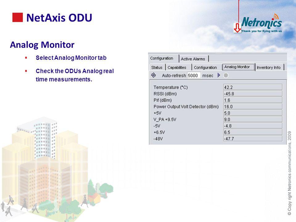 Analog Monitor  Select Analog Monitor tab  Check the ODUs Analog real time measurements.