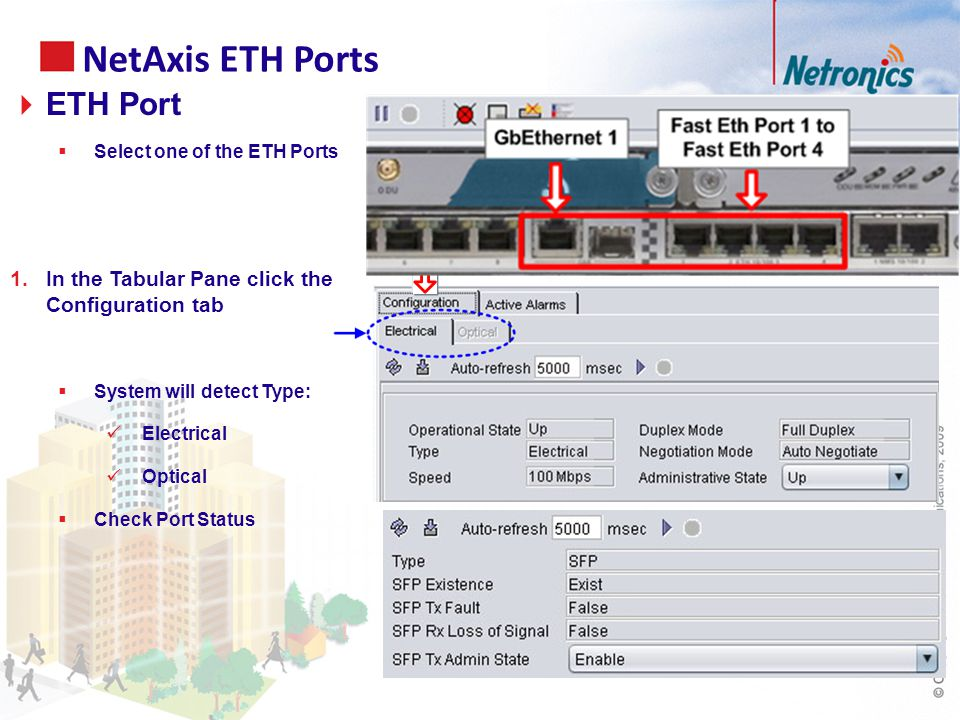 NetAxis ETH Ports  ETH Port  Select one of the ETH Ports 1.In the Tabular Pane click the Configuration tab  System will detect Type: Electrical Optical  Check Port Status