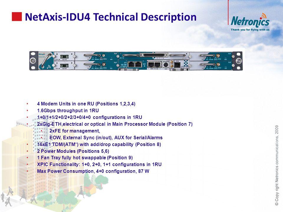 NetAxis ETH Ports Select Performance Errors tab