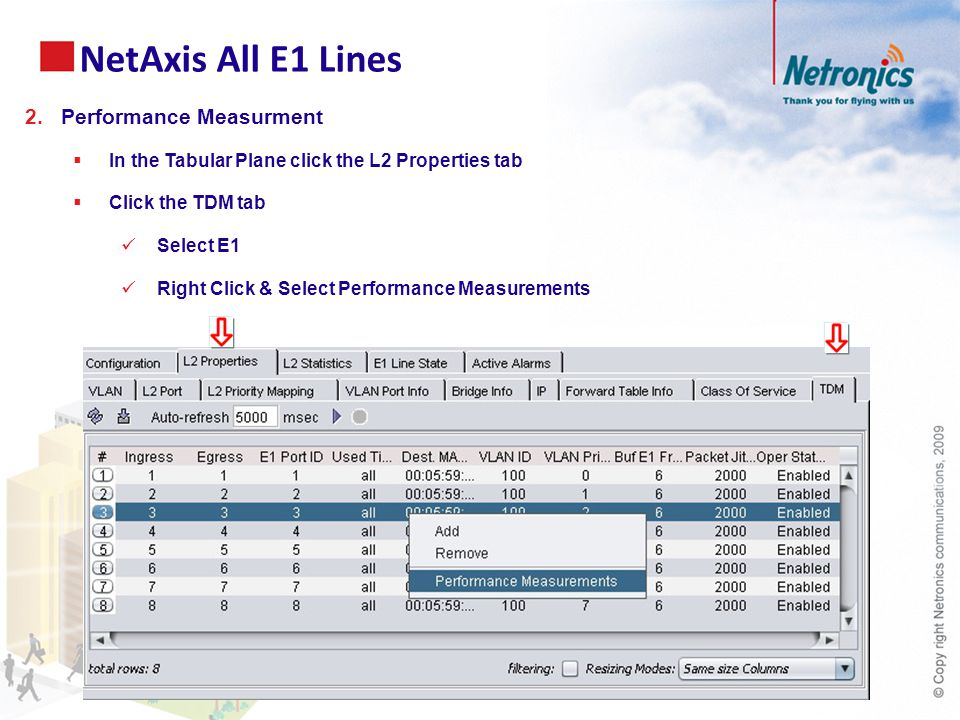 NetAxis All E1 Lines 2.Performance Measurment  In the Tabular Plane click the L2 Properties tab  Click the TDM tab Select E1 Right Click & Select Performance Measurements