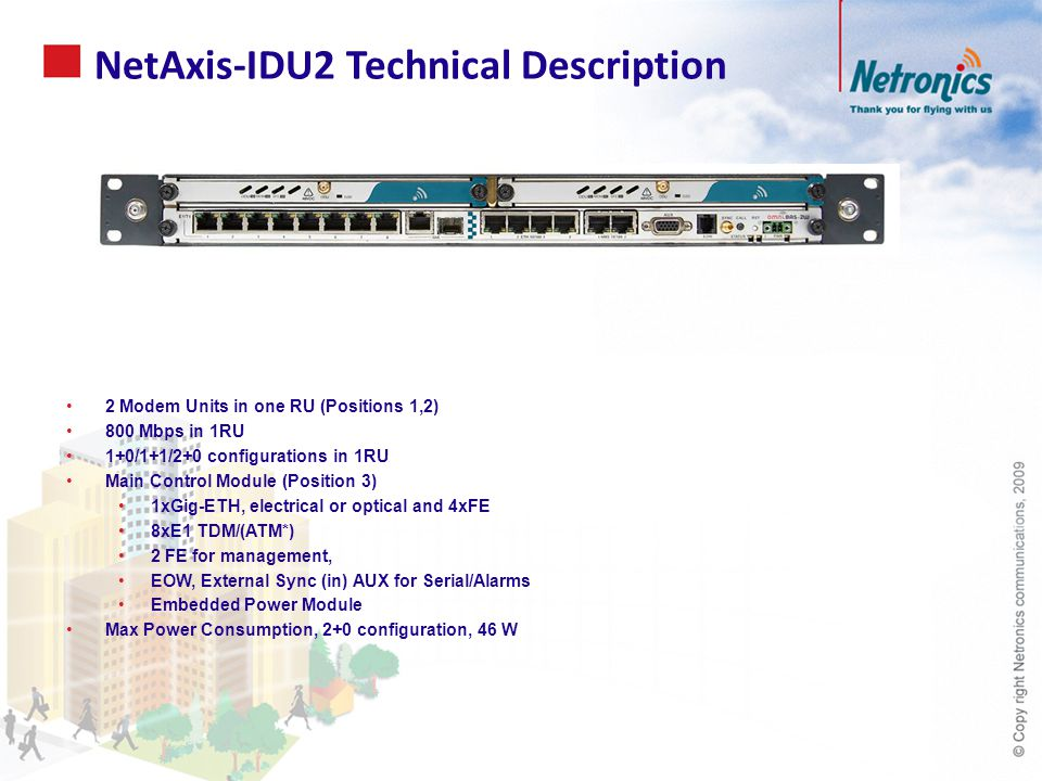 Select Ethernet Performance Measurements tab  Tx (Air to Net) NetAxis Modem Card
