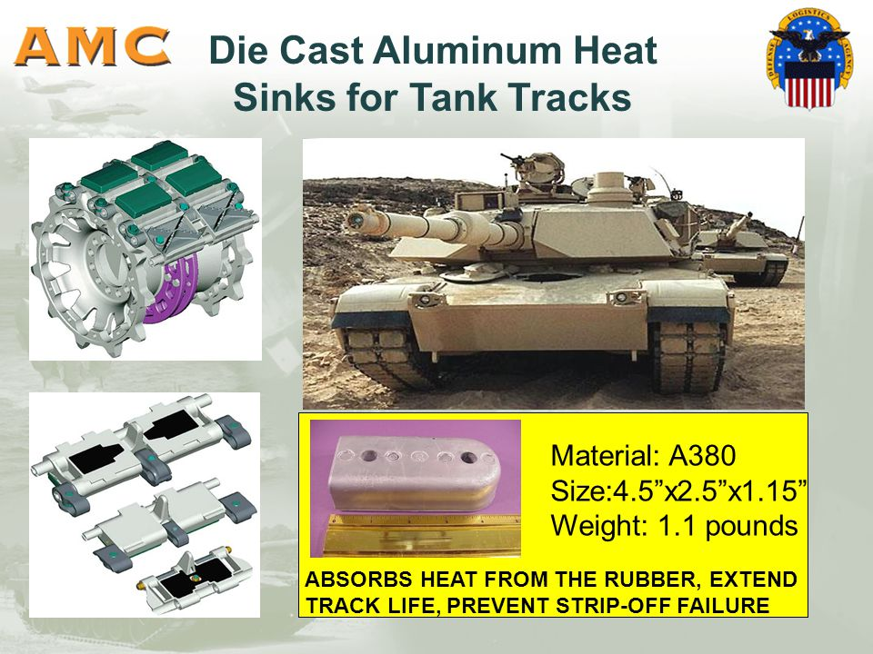 Die Cast Aluminum Heat Sinks for Tank Tracks ABSORBS HEAT FROM THE RUBBER, EXTEND TRACK LIFE, PREVENT STRIP-OFF FAILURE Material: A380 Size:4.5 x2.5 x1.15 Weight: 1.1 pounds