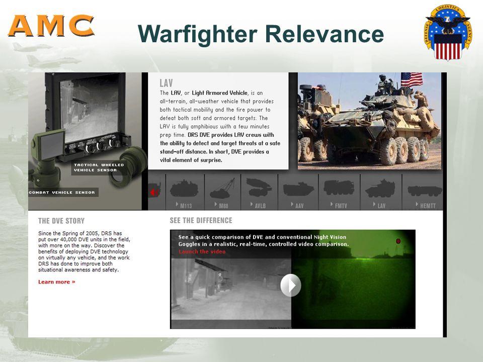 Warfighter Relevance