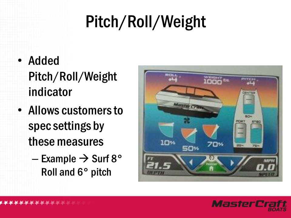 Pitch/Roll/Weight Added Pitch/Roll/Weight indicator Allows customers to spec settings by these measures – Example  Surf 8° Roll and 6° pitch