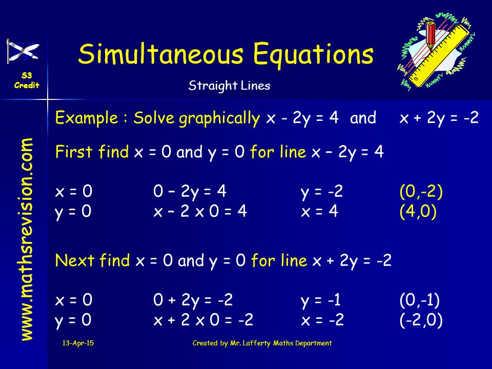 www.mathsrevision.com Simultaneous Equations S3 Credit Straight Lines 13-Apr-15Created by Mr. Lafferty Maths Department www.mathsrevision.com Example