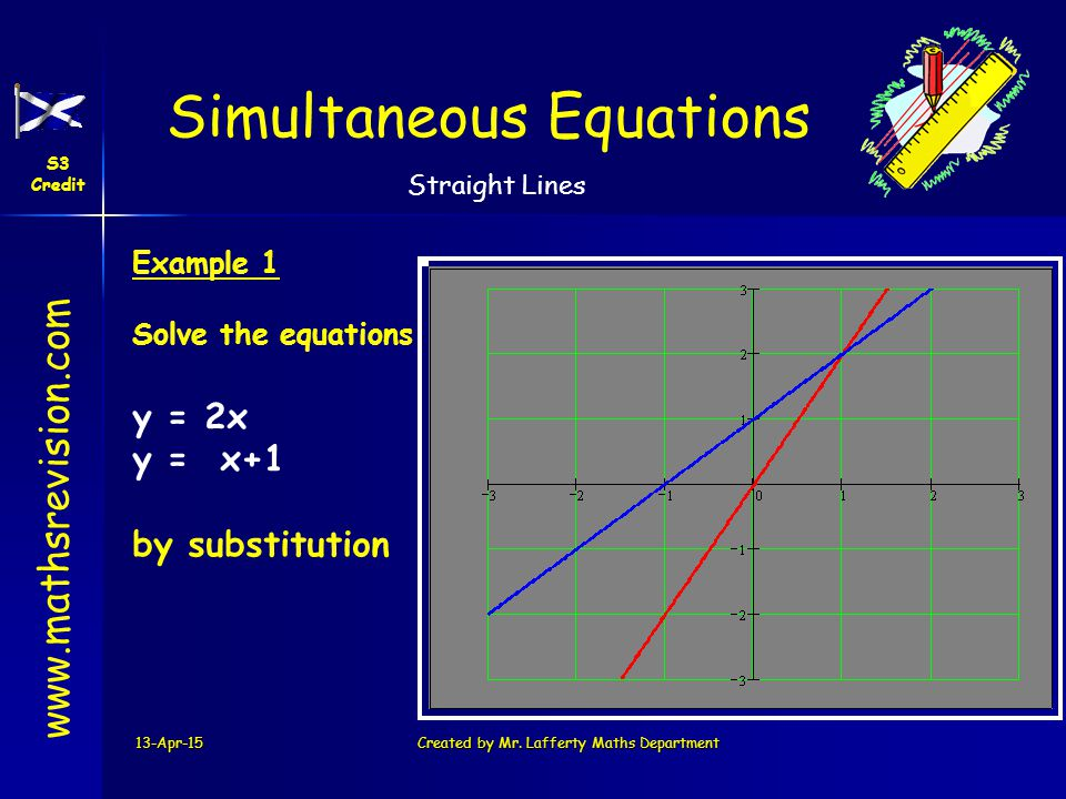 www.mathsrevision.com Simultaneous Equations S3 Credit Straight Lines 13-Apr-15Created by Mr. Lafferty Maths Department Example 1 Solve the equations