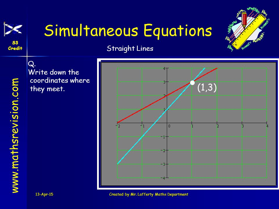 www.mathsrevision.com Simultaneous Equations S3 Credit Straight Lines 13-Apr-15Created by Mr. Lafferty Maths Department (1,3) Q. Write down the coordi