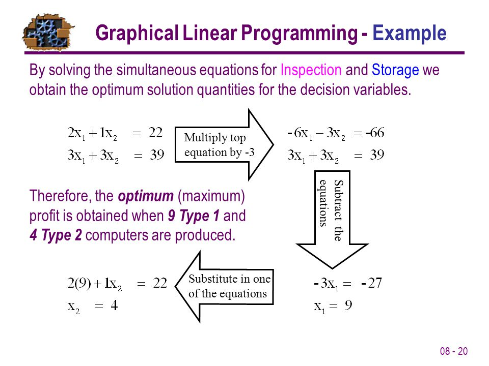 08 - 20 By solving the simultaneous equations for Inspection and Storage we obtain the optimum solution quantities for the decision variables.