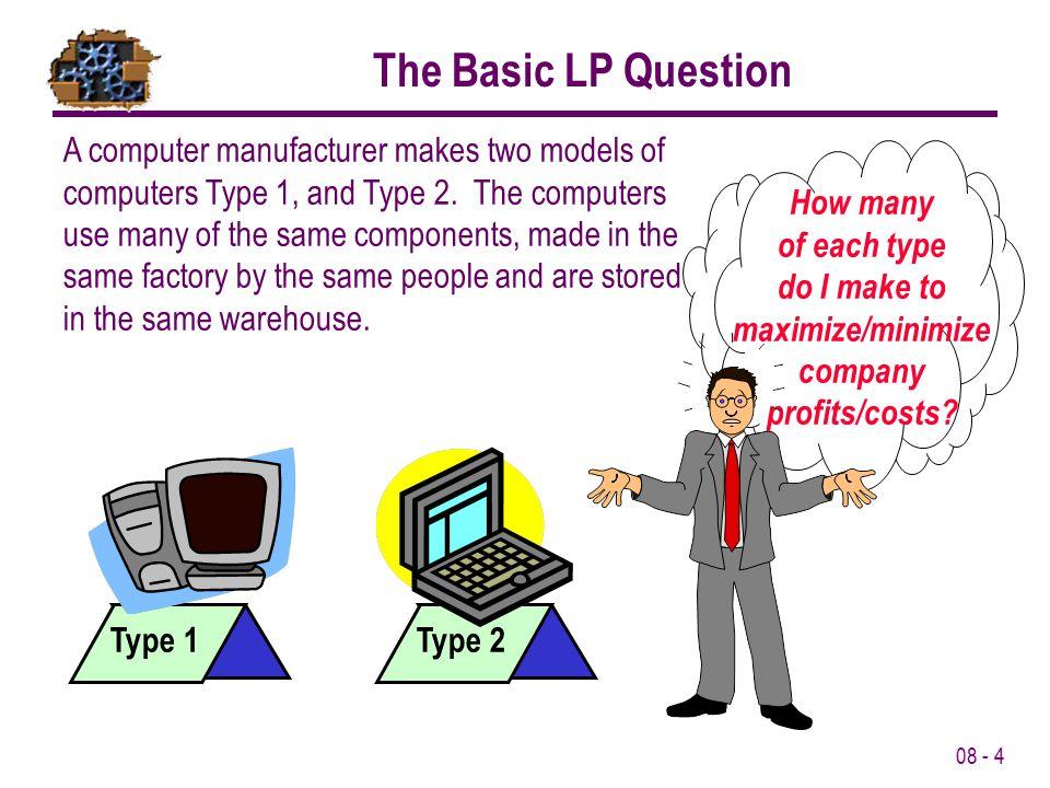 08 - 4 Type 2 How many of each type do I make to maximize/minimize company profits/costs.