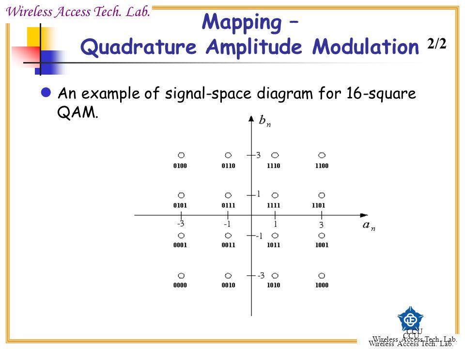 Wireless Access Tech. Lab. CCU Wireless Access Tech. Lab. CCU Wireless Access Tech. Lab. Mapping – Quadrature Amplitude Modulation An example of signa