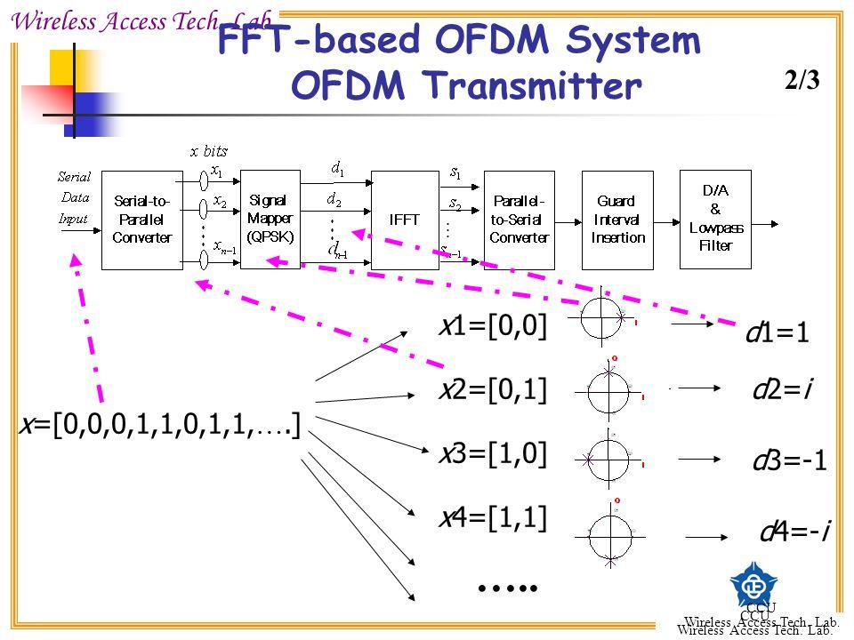 Wireless Access Tech. Lab. CCU Wireless Access Tech. Lab. CCU Wireless Access Tech. Lab. FFT-based OFDM System OFDM Transmitter x=[0,0,0,1,1,0,1,1, ….