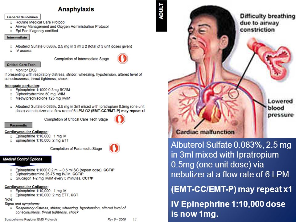 Albuterol Sulfate 0.083%, 2.5 mg in 3ml mixed with Ipratropium 0.5mg (one unit dose) via nebulizer at a flow rate of 6 LPM.