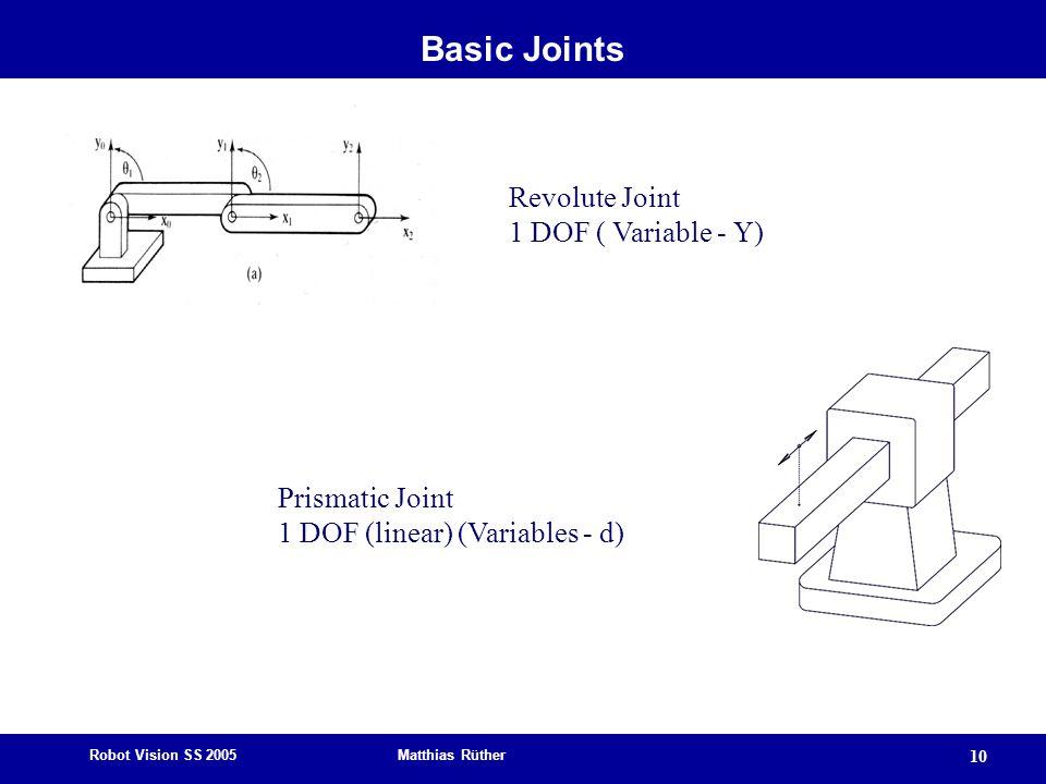 Robot Vision SS 2005 Matthias Rüther 10 Revolute Joint 1 DOF ( Variable -  ) Prismatic Joint 1 DOF (linear) (Variables - d) Basic Joints