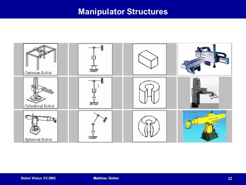 Robot Vision SS 2005 Matthias Rüther 12 Manipulator Structures