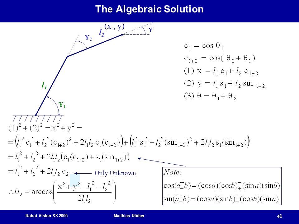 Robot Vision SS 2005 Matthias Rüther 41 l1l1 l2l2 22 11  (x, y) Only Unknown The Algebraic Solution