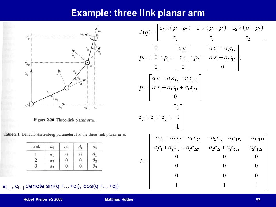 Robot Vision SS 2005 Matthias Rüther 53 Example: three link planar arm s i…j, c i…j denote sin(q i +…+q j ), cos(q i +…+q j )