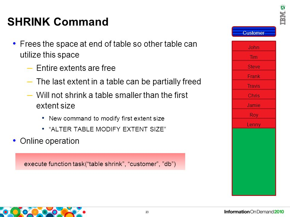 SHRINK Command Frees the space at end of table so other table can utilize this space – Entire extents are free – The last extent in a table can be par