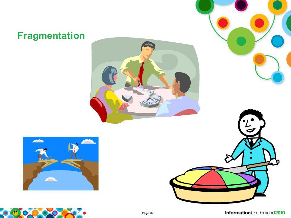 87 Fragmentation Page 87