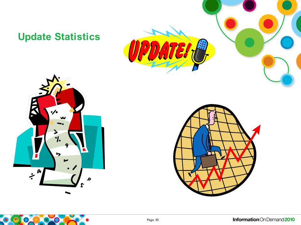 95 Update Statistics Page 95