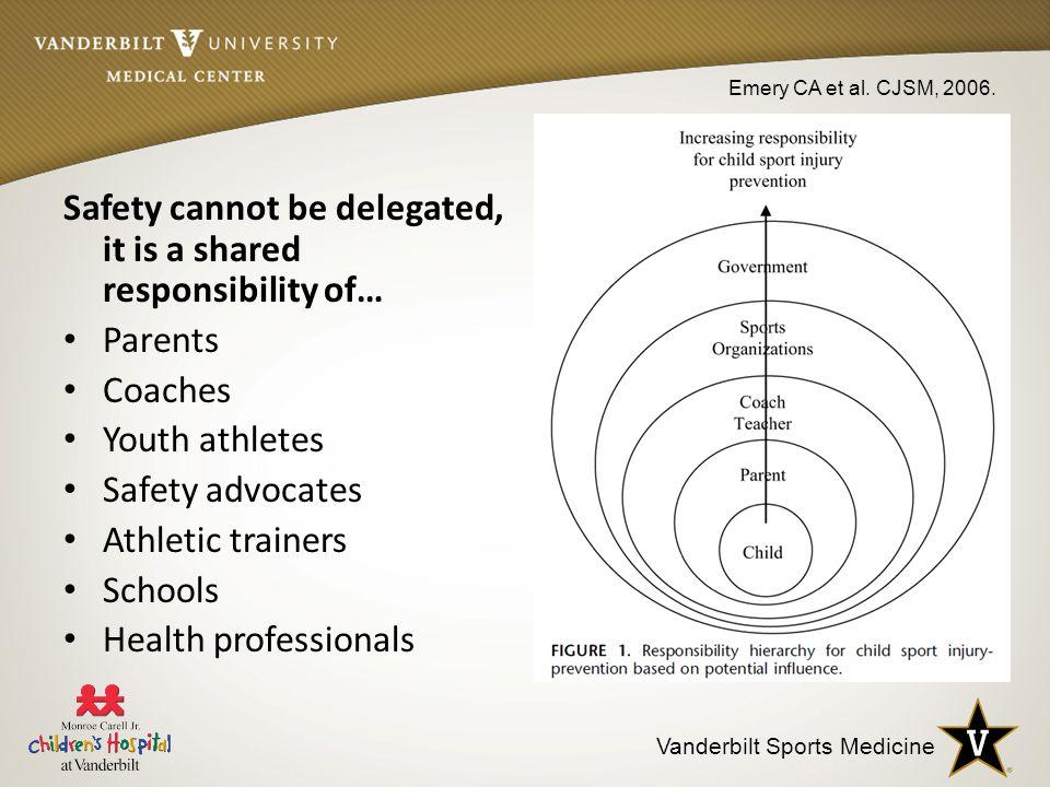 Vanderbilt Sports Medicine Emery CA et al.CJSM, 2006.