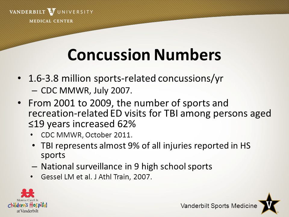 Vanderbilt Sports Medicine Concussion Numbers 1.6-3.8 million sports-related concussions/yr – CDC MMWR, July 2007.