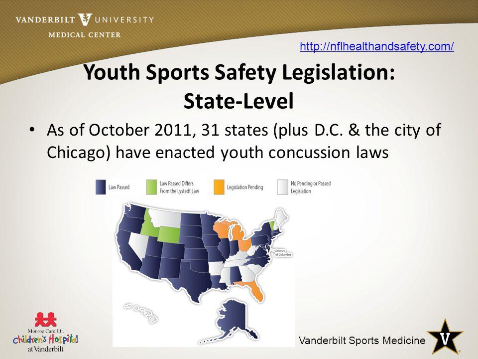 Vanderbilt Sports Medicine Youth Sports Safety Legislation: State-Level As of October 2011, 31 states (plus D.C.