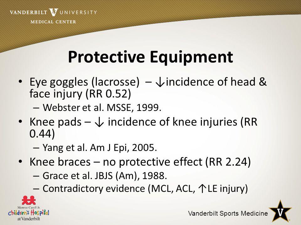 Vanderbilt Sports Medicine Protective Equipment Eye goggles (lacrosse) – ↓incidence of head & face injury (RR 0.52) – Webster et al.