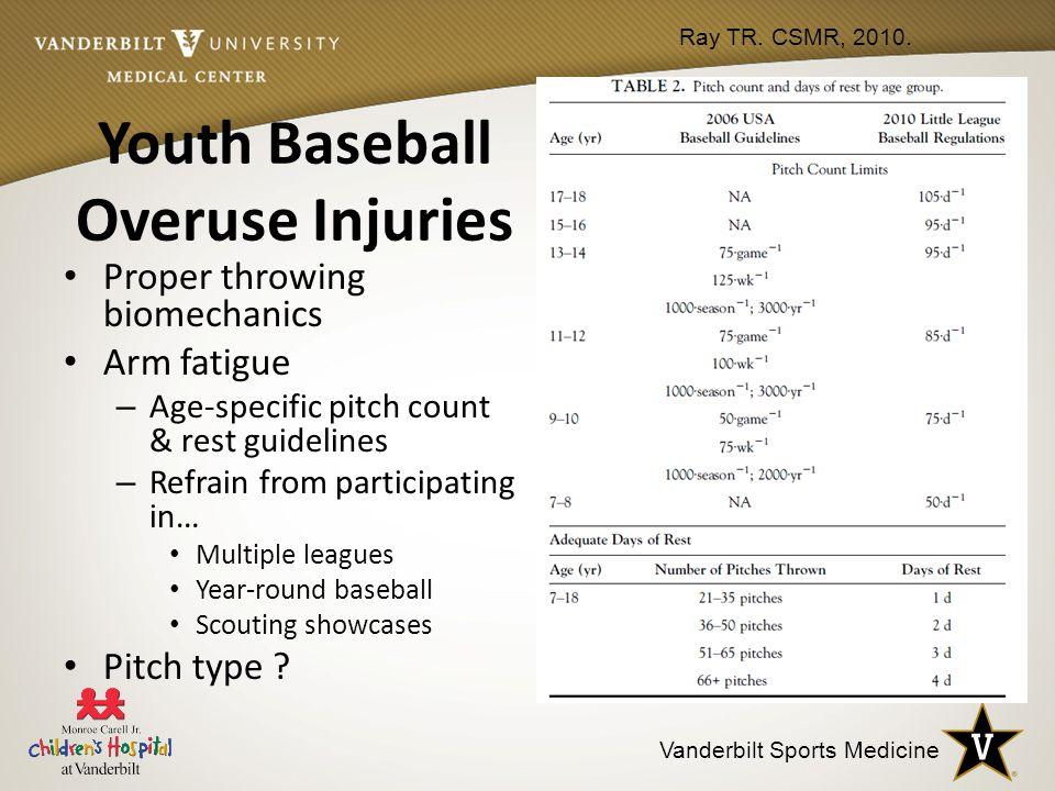 Vanderbilt Sports Medicine Ray TR. CSMR, 2010.