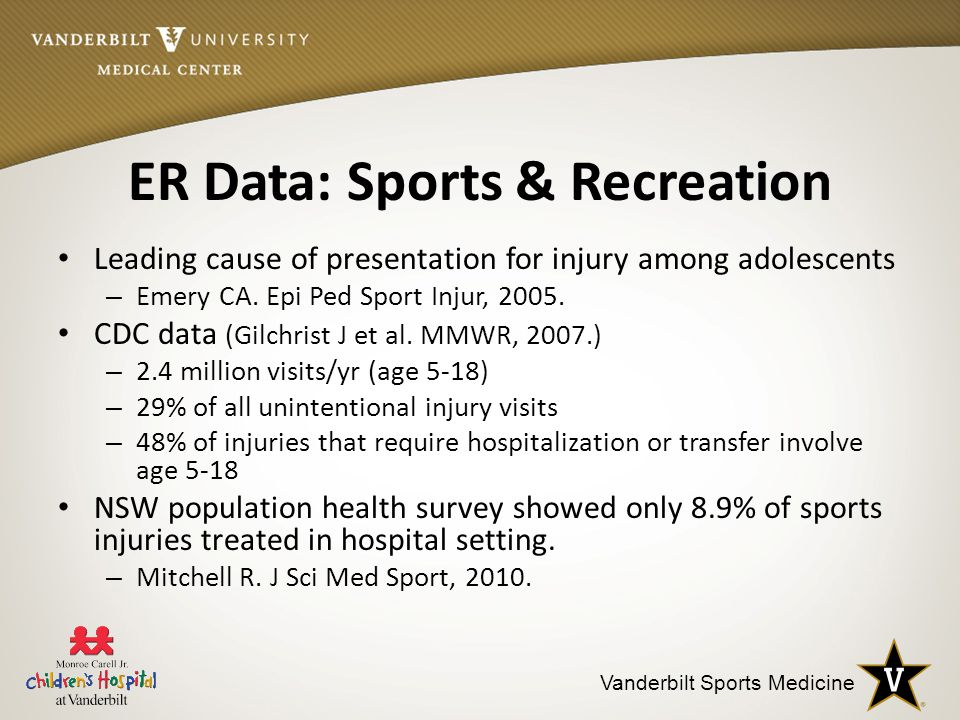 Vanderbilt Sports Medicine ER Data: Sports & Recreation Leading cause of presentation for injury among adolescents – Emery CA.