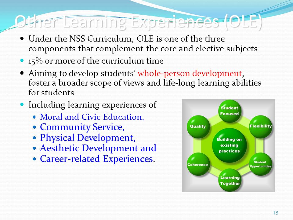 18 Other Learning Experiences (OLE) Under the NSS Curriculum, OLE is one of the three components that complement the core and elective subjects 15% or