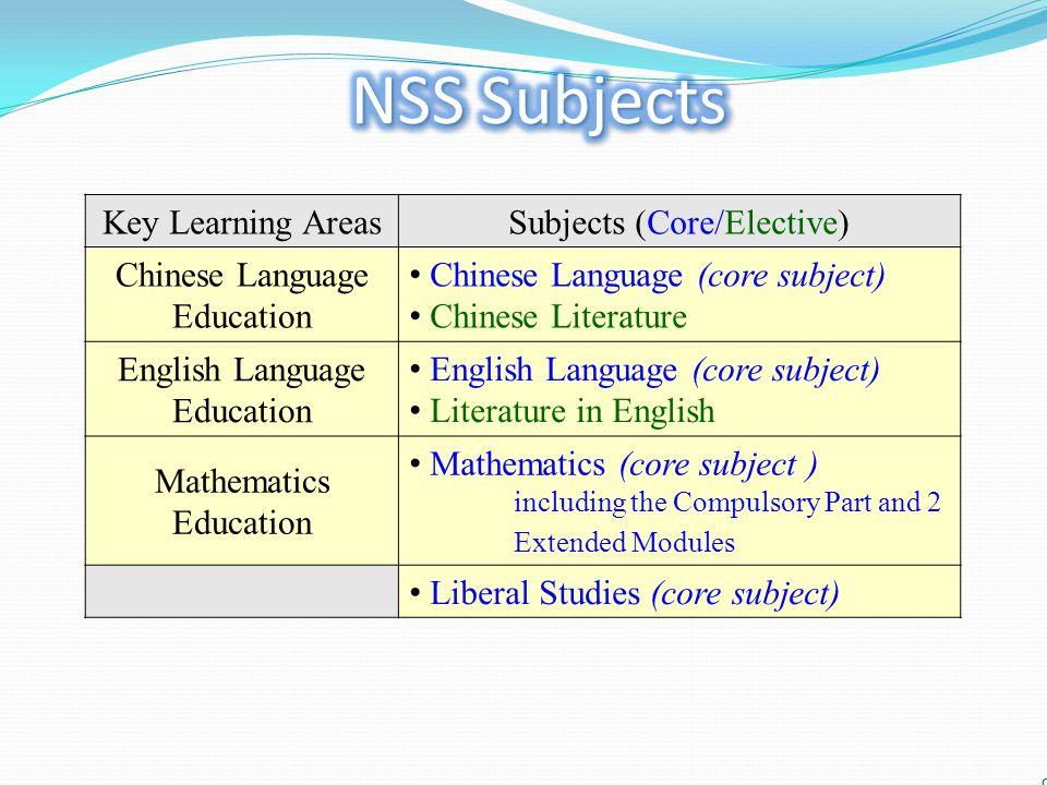 Key Learning AreasSubjects (Core/Elective) Chinese Language Education Chinese Language (core subject) Chinese Literature English Language Education En