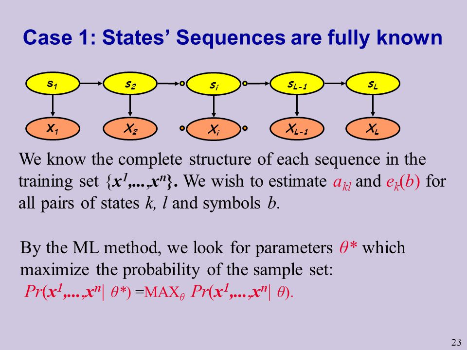23 We know the complete structure of each sequence in the training set {x 1,...,x n }.