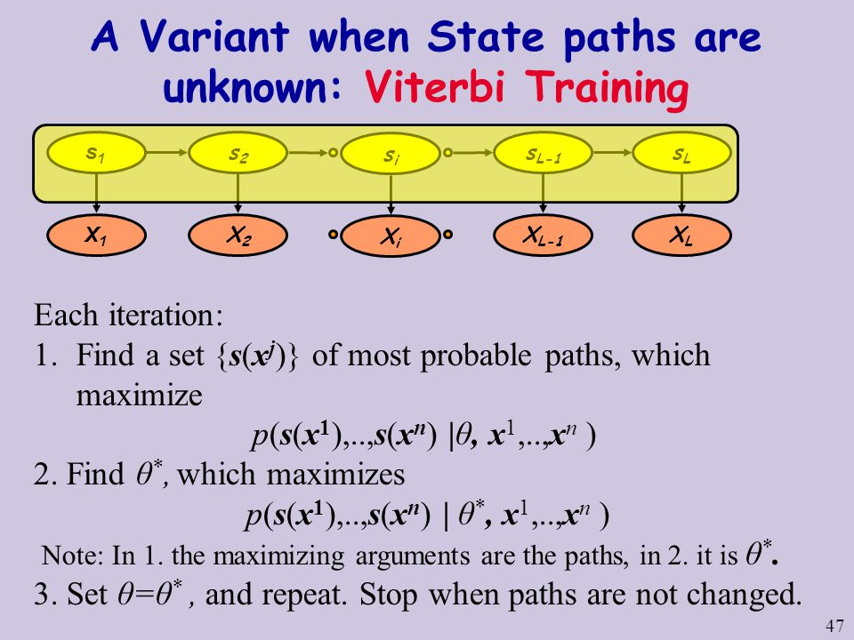 47 Each iteration: 1.Find a set {s(x j )} of most probable paths, which maximize p(s(x 1 ),..,s(x n ) |θ, x 1,..,x n ) 2.