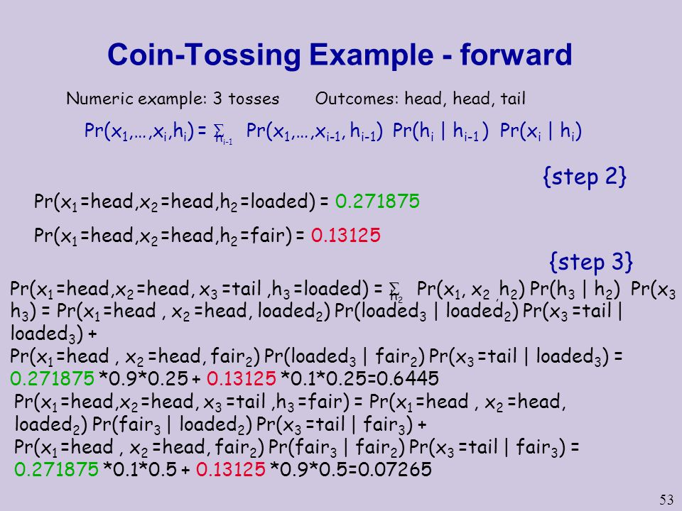 53 Coin-Tossing Example - forward Numeric example: 3 tosses Outcomes: head, head, tail Pr(x 1,…,x i,h i ) =  Pr(x 1,…,x i-1, h i-1 ) Pr(h i | h i-1 ) Pr(x i | h i ) h i-1 Pr(x 1 =head,x 2 =head,h 2 =loaded) = Pr(x 1 =head,x 2 =head,h 2 =fair) = {step 2} Pr(x 1 =head,x 2 =head, x 3 =tail,h 3 =loaded) =  Pr(x 1, x 2, h 2 ) Pr(h 3 | h 2 ) Pr(x 3 | h 3 ) = Pr(x 1 =head, x 2 =head, loaded 2 ) Pr(loaded 3 | loaded 2 ) Pr(x 3 =tail | loaded 3 ) + Pr(x 1 =head, x 2 =head, fair 2 ) Pr(loaded 3 | fair 2 ) Pr(x 3 =tail | loaded 3 ) = *0.9* *0.1*0.25= h2h2 {step 3} Pr(x 1 =head,x 2 =head, x 3 =tail,h 3 =fair) = Pr(x 1 =head, x 2 =head, loaded 2 ) Pr(fair 3 | loaded 2 ) Pr(x 3 =tail | fair 3 ) + Pr(x 1 =head, x 2 =head, fair 2 ) Pr(fair 3 | fair 2 ) Pr(x 3 =tail | fair 3 ) = *0.1* *0.9*0.5=